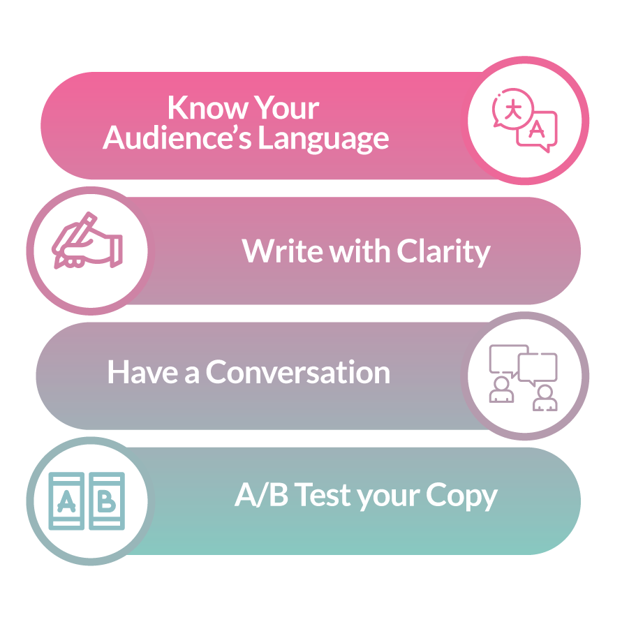 Infographic showing Simtail's tips to strong copywriting.